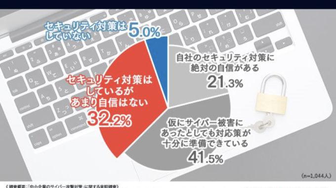 他人事ではない!サイバー攻撃を受けたことがある中小企業はなんと7割近くも